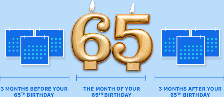 Initial Enrollment Period - 3 months before your 65th birthday. The month of your 65th birthday. 3 months after your 65th birthday.