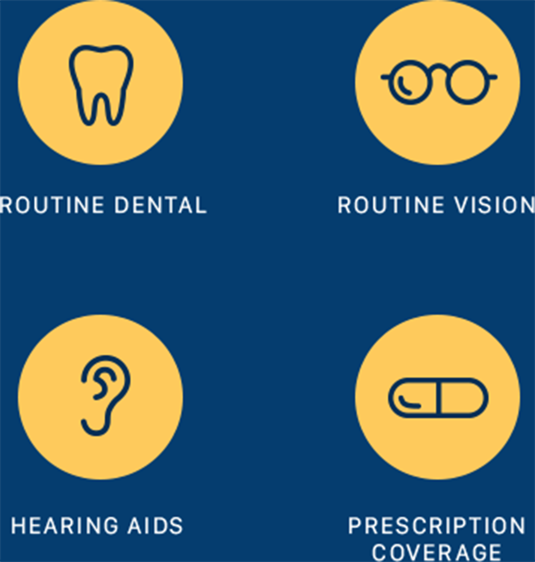 Medicare Advantage Infogram 02 desktop