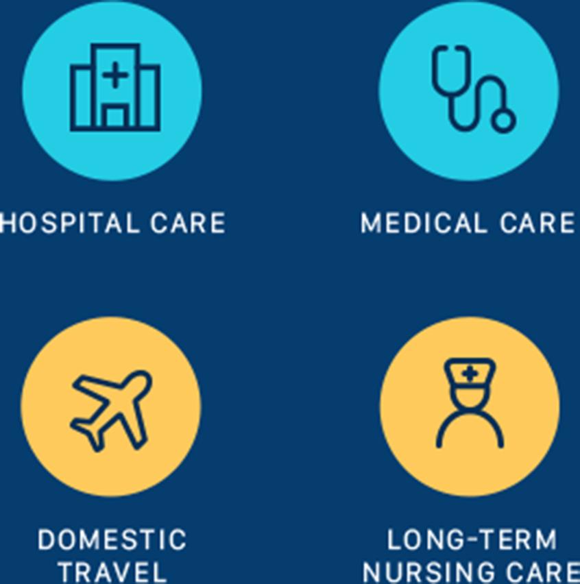 Medicare Advantage Infogram 01 mobile