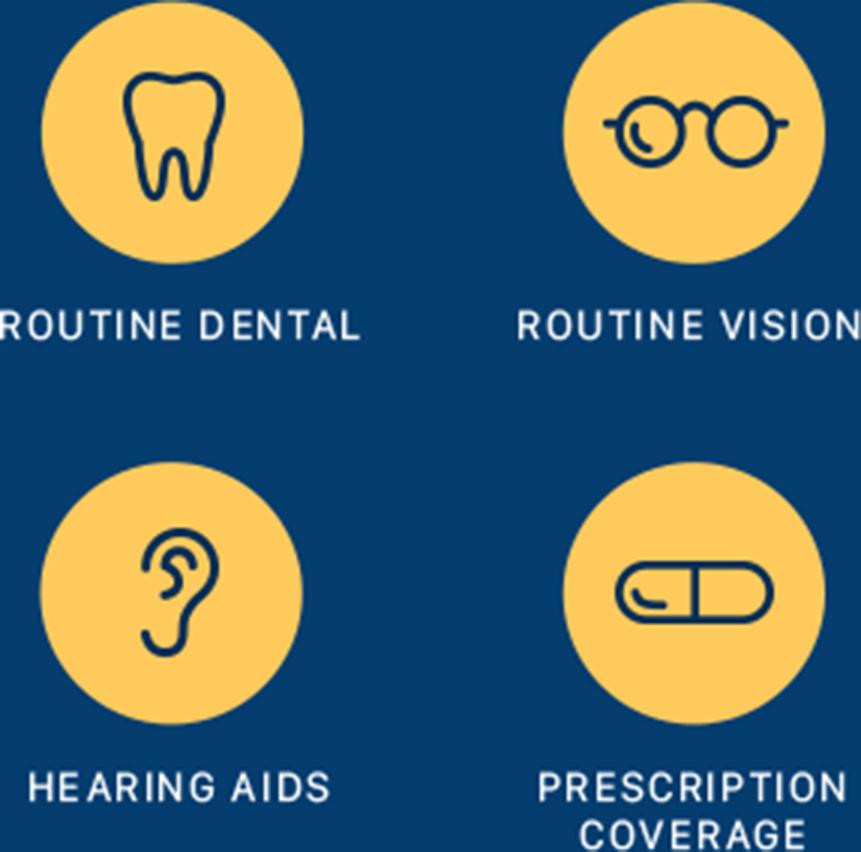 Medicare Advantage Infogram 02 mobile
