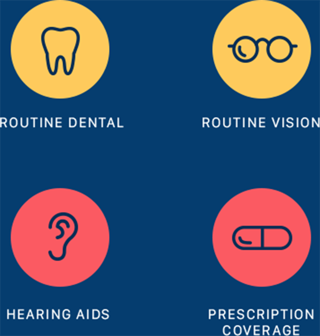 Routine Dental, Routine Vision, Hearing Aids, Prescription Coverage Desktop