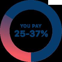 You Pay 25-37 Desktop